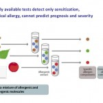 component-resolved-diagnosis-in-food-allergy-3-638